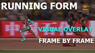 Running Form: One of the Greatest Female Sprinters Ever (Allyson Felix)