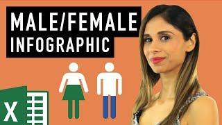 Creative infographics in Excel (Male, Female icons)