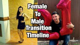 FEMALE TO MALE TRANSGENDER- TRANSITION TIMELINE