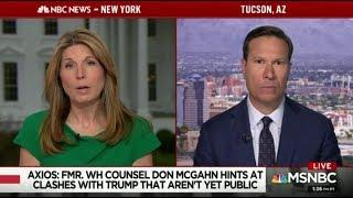 Deadline White House 4/8/19 [FULL]| MSNBC Nicolle Wallace News Today April 8, 2019