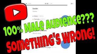 Problem With Youtube Analytics! 100% Male Audience???