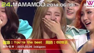 [Female Groups]Days Till First Music Show Win(2006-Present) [是運氣還是實力?]女團初一位用時排名(2006年至今)