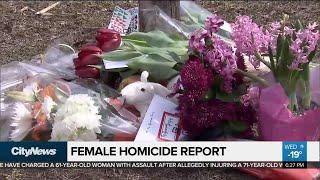 Female killed every 2.5 days in Canada in 2018: report