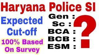 Haryana Police SI Cut-off 2018 Male-Female???????? Haryana Police SI Category Wise Cut-off 2018?????